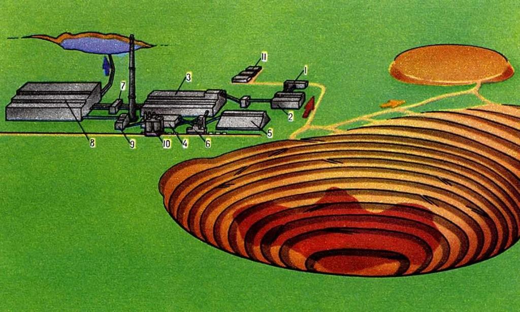 Горно-обогатительный комбинат Украины (Марганецкий ГОК). Марганецкий горно-обогатительный комбинат - одно из крупнейших украинских предприятий в мире, что специализируется на добыче и переработке марганцевой руды.